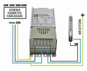 Ballast Control Gear Easy 1000w Hps