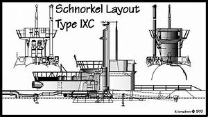 The Schnorchel - Technical Pages