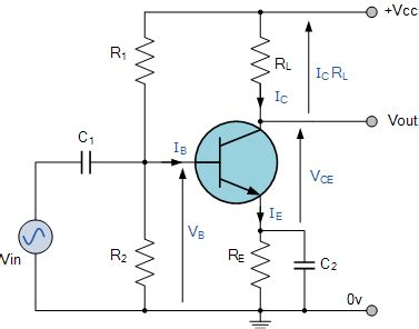 Common Emitter Amplifier Transistor Amplifiers