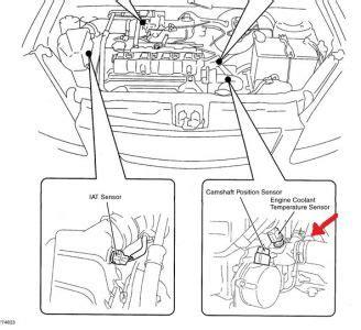 Suzuki Starter Location Imageresizertool