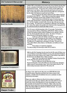 Welcome To Truthnet Org History Of The Bible