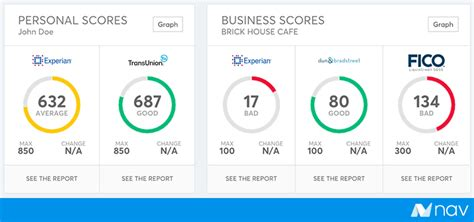 business credit scores reports  business credit check nav