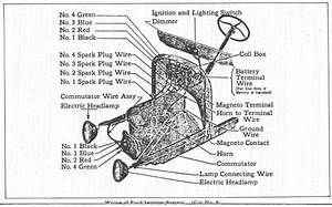 Ignition System Wiring Diagram For 1926 Ford Model T  59839