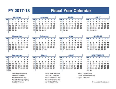 fiscal planner   printable templates