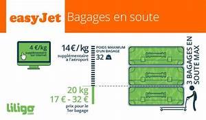 Bagage Soute Transavia : bagages easyjet prix poids dimensions ~ Gottalentnigeria.com Avis de Voitures