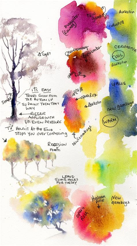 25 best ideas about watercolor tips on pinterest