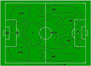 File Soccer Field - Positions Svg