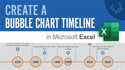 create  bubble chart timeline  excel youtube