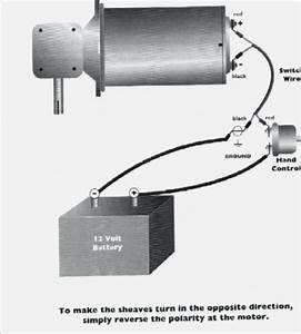 Dc Motor Wiring Diagram  U2013 Vivresaville Com