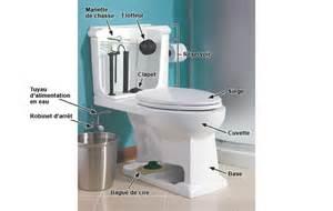 toilette avec pompe integree 28 images la station de relevage sanicubic 1 vetus toilette