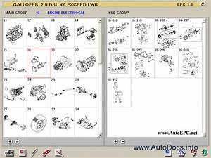 Hyundai Galloper Parts Catalog Order  U0026 Download