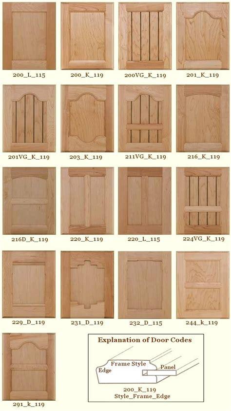 kitchen cabinet doors refacing supplies refacing kitchen cabinet doors 100 diy refacing kitchen