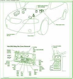 bmw e30 dashboard 2002 nissan sentra dash fuse box diagram circuit