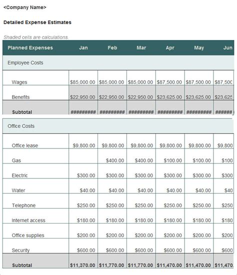 business plan budget template marketing budget template 22 free word excel pdf documents free premium templates