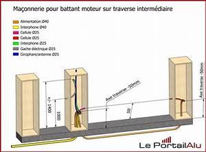 Portail Electrique Battant : comment poser un portail coulissant montage et ~ Melissatoandfro.com Idées de Décoration