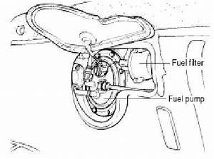 2007 Hyundai Tiburon Fuel Filter : how do i replace a fuel filter on a 2007 hyundai fixya ~ A.2002-acura-tl-radio.info Haus und Dekorationen