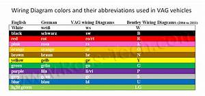 Diagram  Electrical Wiring Diagram Abbreviations Full Version Hd Quality Diagram Abbreviations