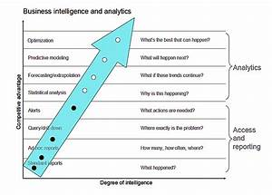 1. What Do We Mean by Data