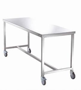Table Sur Roulettes : table de pliage inox 1 plateau sur roulettes ~ Teatrodelosmanantiales.com Idées de Décoration