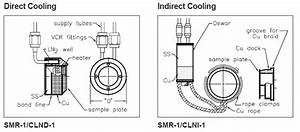 Sample Cooling  U2014 Thermionics