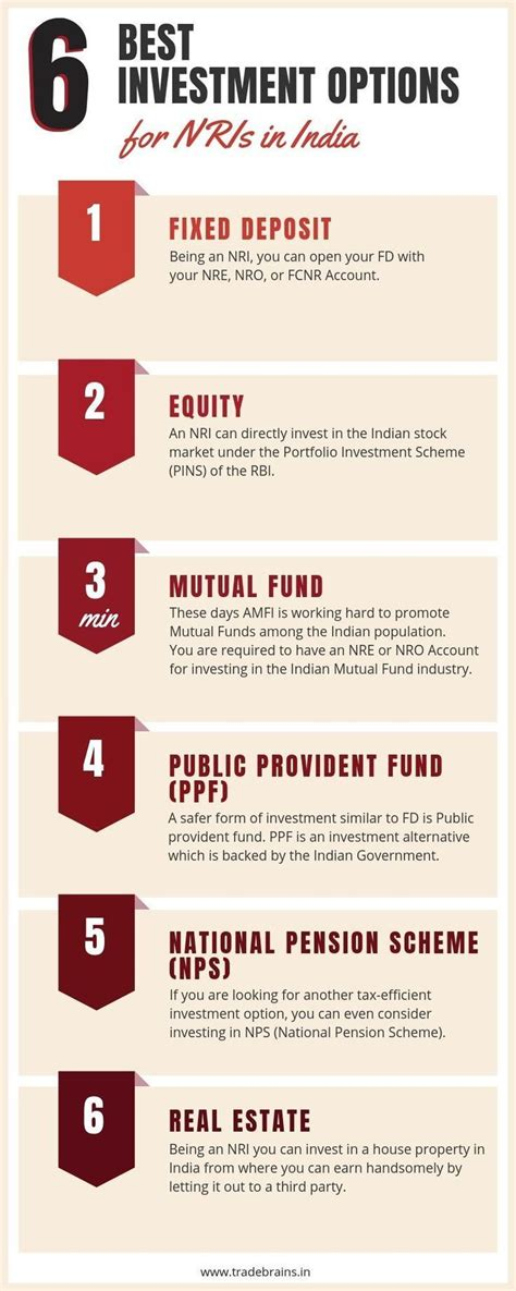 Another safe investment method that has been one of the oldest ways of investment in india is real estate. 6 Best Investment Options for NRIs in India | Investments ...