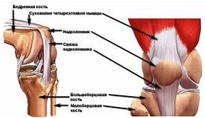 Мази от отложения солей в плечевом суставе