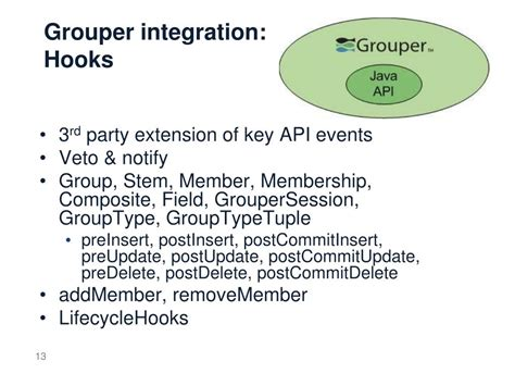 grouper presentation access management ppt powerpoint