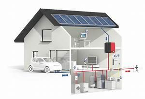 Rentabilite Autoconsommation Photovoltaique : autoconsommation optimisez l nergie solaire solstis ~ Premium-room.com Idées de Décoration