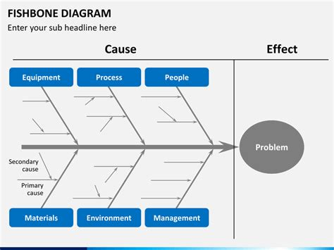 Fishbone Ppt Template Free by Fishbone Diagram Powerpoint Template Sketchbubble