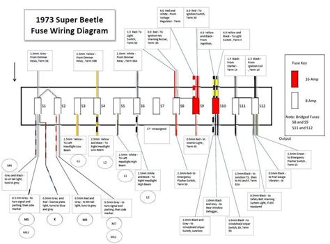 Super Beetle Wiring Diagram Fuse