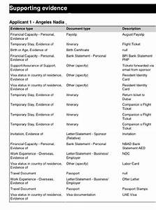 how to apply for an australia tourist visa in dubai With document checklist tourist visa australia