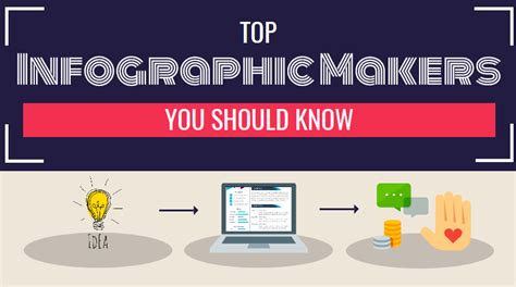 Top Simple Online Infographic Makers Tools For Beginners & Profesionals Organizational Chart Accounting Organisation In Management Hierarchy Js Nike Word 2010 Sample Uber Organization Vector Free