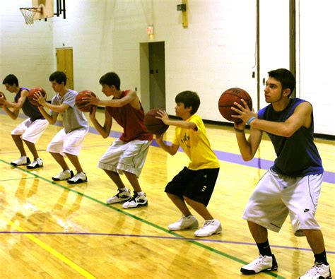 proper basketball shooting technique fundamentals form