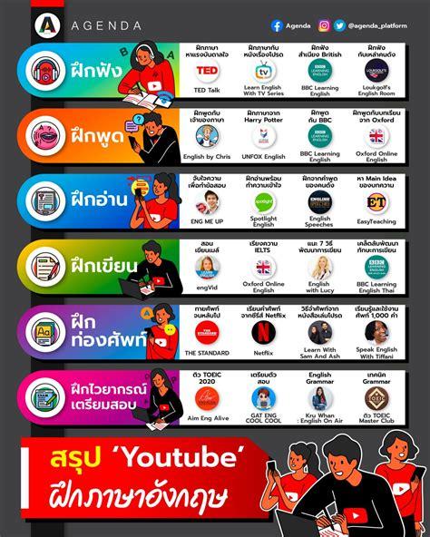 สรุป 'Youtube' ฝึกทักษะภาษาอังกฤษ   AGENDA