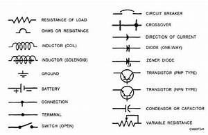 Gate2018online In  List Of Electrical Symbol Schematic Diagram In Drawing Chart Format In 2020