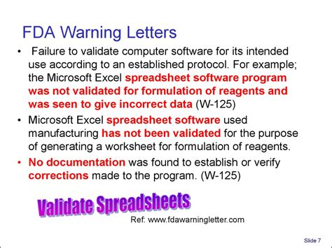 fda warning letters validation and use of exce spreadsheets in regulated