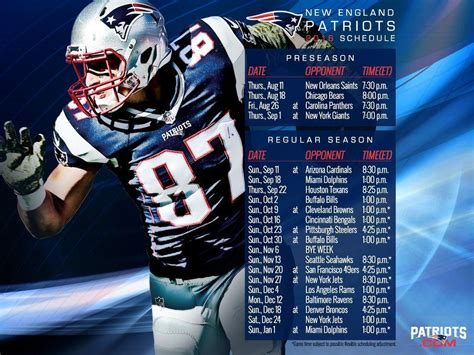 New England Patriots 2017 Wallpapers