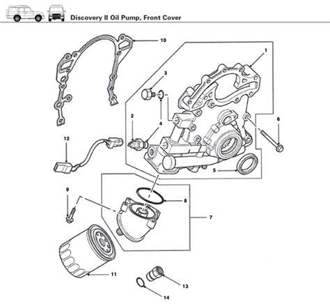 2003 land rover discovery engine diagram automotive