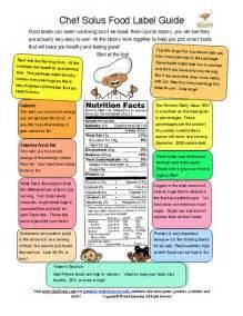 Printable Food Labels for Kids
