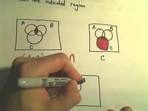 Venn Diagrams  Shading Regions With Three Sets  Part 1 Of 2
