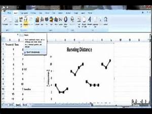 How To Graph Using Excel Graph Singreversal Design Youtube