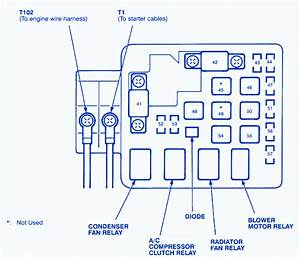 Honda Civic 2001 Main Relay Fuse Box  Block Circuit Breaker Diagram