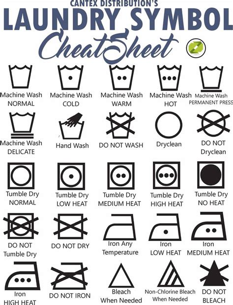 Symbol Meaning by Signs And What They To Wash Drycleanonly Clothes At