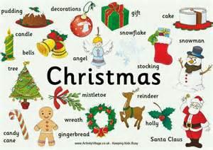 vocabulario de navidad en ingl 233 s aprendiendo con julia