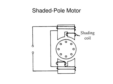 Shaded Pole Motor Wiring 3 Wire by Schematic Diagram Of Shaded Pole Motor Impremedia Net