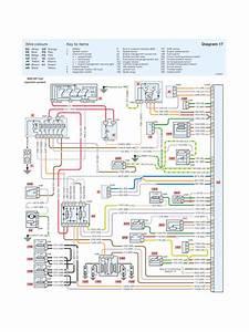 Aper U00e7u Du Fichier Peugeot 206 Wiring Diagram Pdf  19