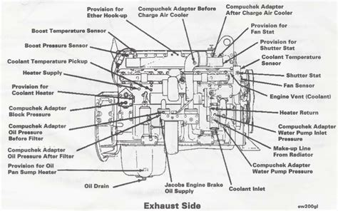 Cummins Engine Diagram