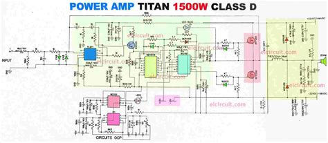Power Amplifier Class Electronic
