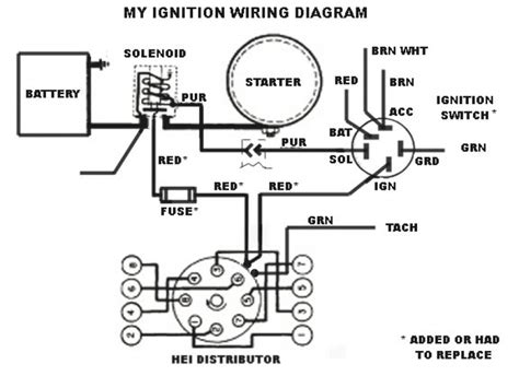 Distributor Cap Wiring Diagram by Chevy Hei Distributor Wiring Diagram Fuse Box And Wiring