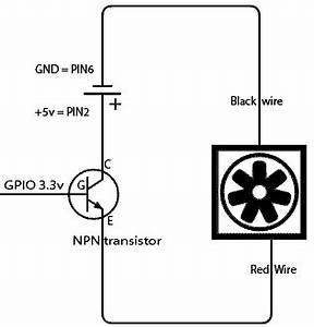 control the orange pi zero gpio d0wn With wiringpi pins